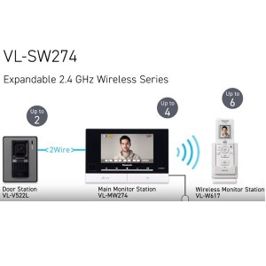 Bộ chuông cửa màn hình Panasonic VL-SW274VN