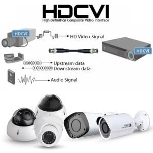Bộ camera trọn gói HDCVI 1.Mp cực nét