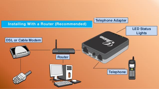 Bộ chuyển đổi ATA VoIP gateway GXW4008