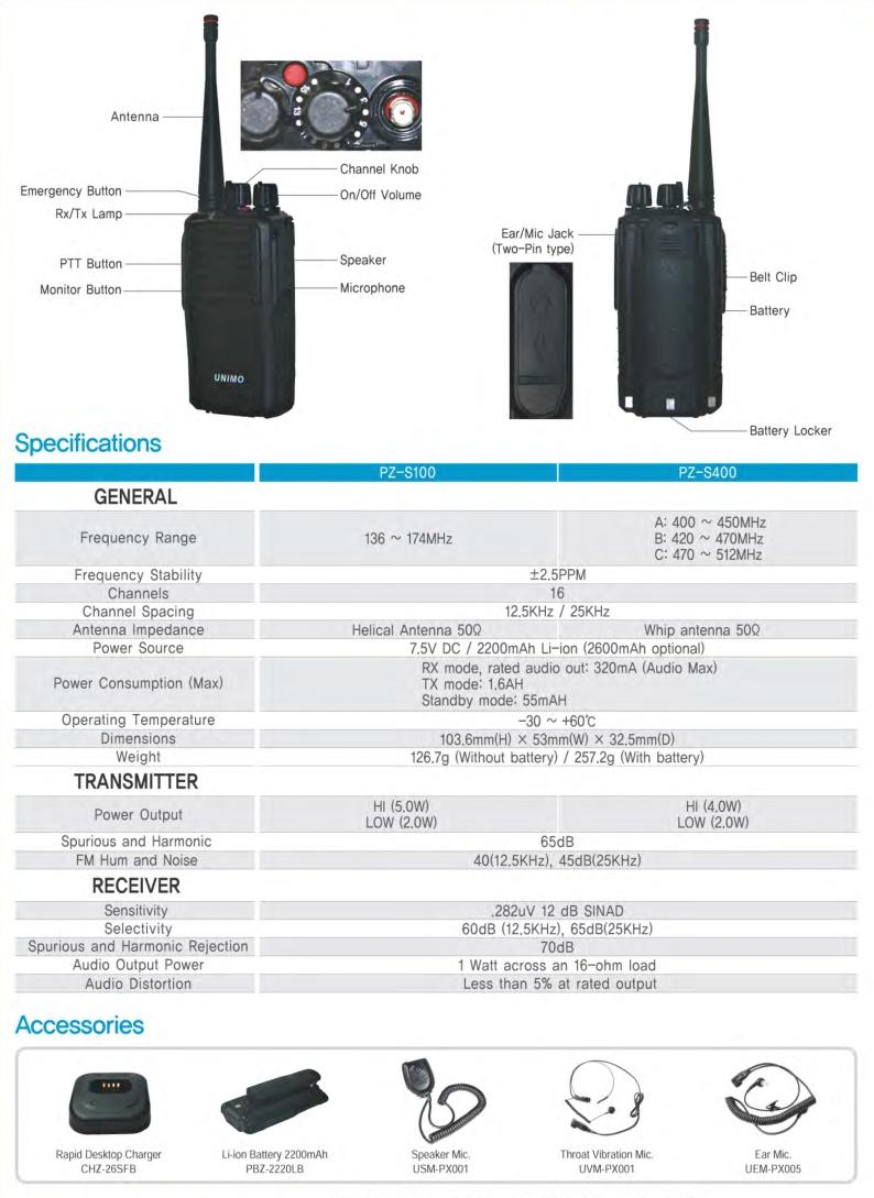 Bộ đàm cầm tay chống nước Unimo PZ S100